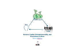 VC, Innovation, Entrepreneurship in China Oct 2015