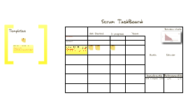 Scrum Taskboard