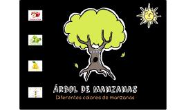 Árbol De Manzanas