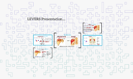 LEVERS Presentation....