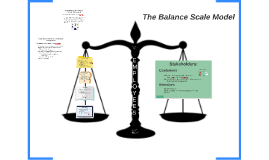 Balance Scale Model Expansion - Ferrando