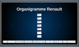 stage administrateur r seau chez renault by christophe langlois on prezi. Black Bedroom Furniture Sets. Home Design Ideas