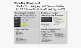 Kotler Marketing Management - Chap.18