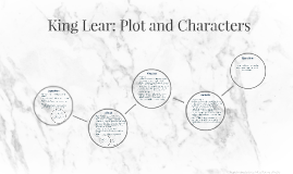 King Lear: Plot and Charachters