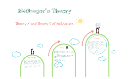 McGregor's Theory of Motivation