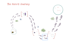 NLP - The Hero's Journey