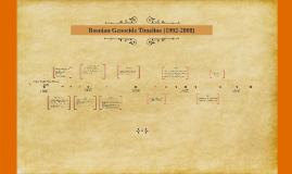 Copy of Bosnian Genocide Timeline (1992-2008)