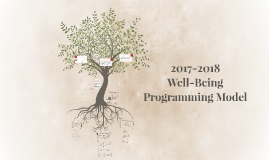 2017-2018 Well-Being Programming Model
