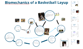 Copy of Biomechanics of a Basketball Layup