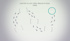 CHAPTER 23: LAST TRRIP ABROAD OF RIZAL (1896)