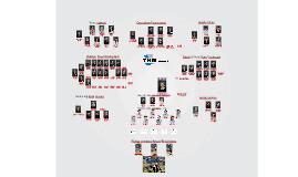 Copy of TNR Doors - Work Team  sc 1 st  Prezi & TNR Doors - Work Team by Eric van Wesenbeeck on Prezi pezcame.com