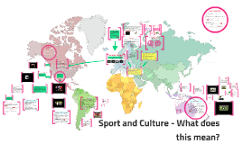 Copy of Chapter 10 Sport and Culture