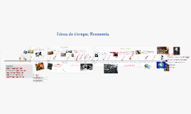 Copy of Linea del tiempo: Economia