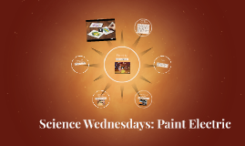 Science Wednesdays: Paint Electric