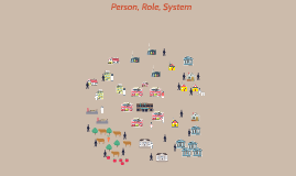 Person, Role, System