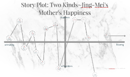 two kinds story summary
