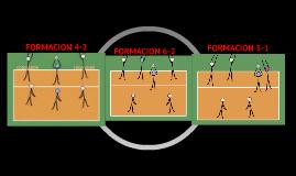 FORMACION 4-2