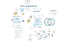 Unit 6: Judicial Branch