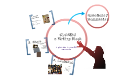 """Closing"" structure of K-8 writing workshop"