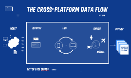 The Cross-Platform Data Flow (Triton)