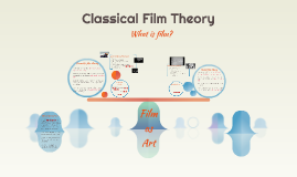 Classical Film Theory