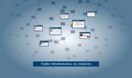 Copy of TEORIA TRIDIMENSIONAL DEL DERECHO