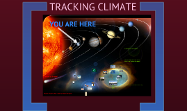 Tracking Climate