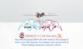 Wendy's VS McDonalds
