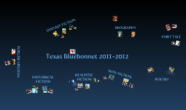 Copy of Copy of Copy of Texas Bluebonnet 2011-2012
