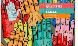 (detailed) Group Facilitator Skills