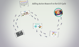 Action Research Math