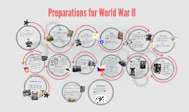 Preparations for World War II