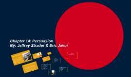 Chapter 14: Persuasion