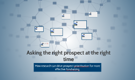 Asking the right prospect at the right time
