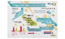 Copy of Percepción de la calidad de vida en el Área Metropolitana de Guadalajara, 2012