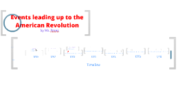 American Revolution Timeline by Ms. Frens