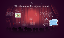 Copy of The theme of Family in Hamlet