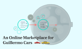 An Online Market for Guillermo Cars