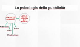 La psicologia della pubblicità