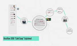 """Brazilian 2016 """"Cold Coup"""" Explained"""