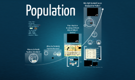 AP Human Geography: Population (Ch. 2)