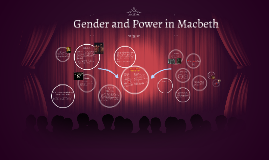 Copy of Copy of Gender and Power in Macbeth - New