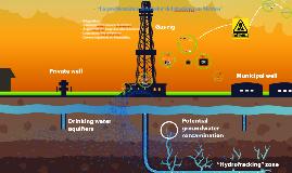 Copy of Fracking!!!