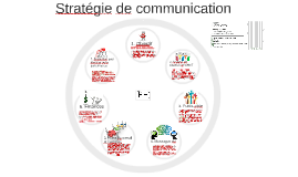 Copy of Building a communication strategy