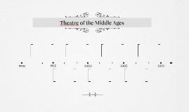 Theatre of the Middle Ages