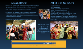 What is AIESEC? NLDS