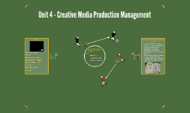 Unit 4 - Creative Media Production Management