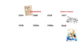 Història del Periodisme