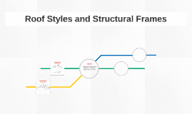 Roof Styles and Structural Frames