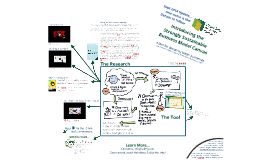 3 Minute Introduction to Strongly Sustainable Business Model Canvas